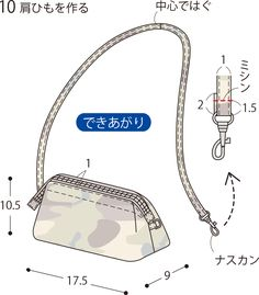 簡単に作れる!使いやすいポーチにもなる迷彩柄のポシェットの作り方(バッグ) | ぬくもり