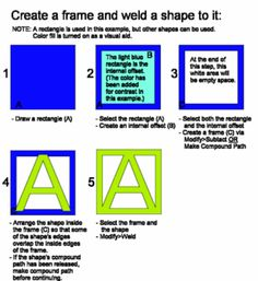 How to make a frame and weld a shape to it