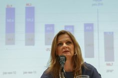 RS Notícias: Contas do governo têm déficit de R$ 38,4 bilhões, ...
