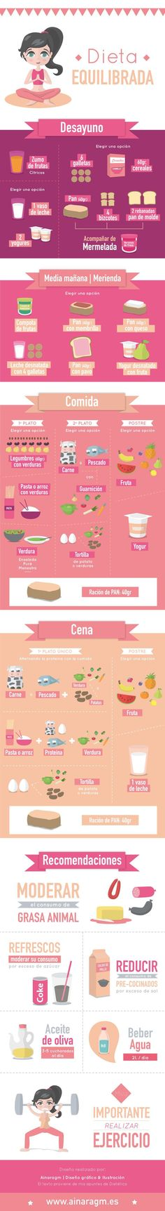 :) dieta equilibrada . que comer en cada comida. | Más en https://lomejordelaweb.es/ #comersanofrases