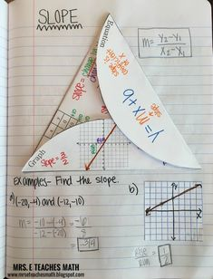 Slope Interactive Notebook Page