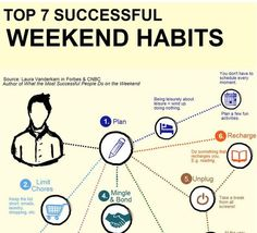 Top 7 Successful Weekend Habits https://t.co/y265ZtGJKo @lvanderkam #weekend #productivity https://t.co/LTgauhMOxo - Ann Gomez