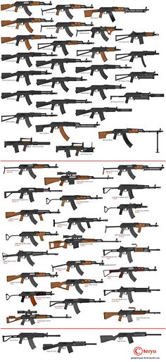 AK pattern firearms