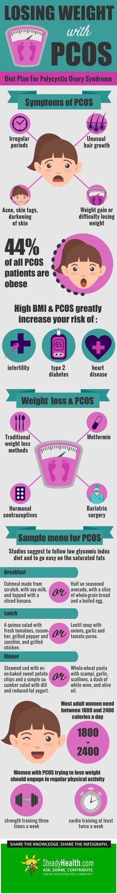 Losing weight with PCOS is important if you're overweight or obese, but it's also easier said than done. We have some tips for you.