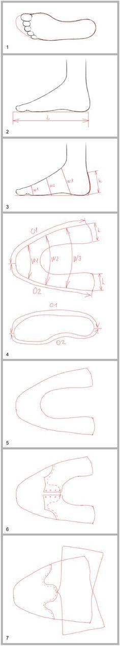 Instrucciones para tomar las medidas para hacer un zapato