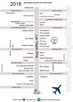 Hotel map of the Las Vegas Strip 2017 with all hotels and casinos. Our up-to-date Las Vegas hotel map is great for comparing hotel rates and location. Las Vegas Strip Hotels, Las Vegas Map, Las Vegas Vacation, Visit Las Vegas, Vegas Getaway, Vegas Sign, Vacation Planner, Vacation Ideas, Nevada