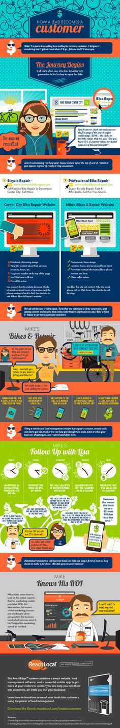 Why You Need A Modern Seo Strategy And How To Build One Infographic Seo Marketing Digital Website Marketing Digital, Marketing Mail, Inbound Marketing, Sales And Marketing, Business Marketing, Internet Marketing, Online Marketing, Social Media Marketing, Business Infographics