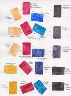 I have been adding a number of greys to the Painted Watercolour Swatches section of my website, which you can see here . I noticed how much ...