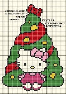 Bonjour, Mademoiselle Kitty vient de sonner à ma porte pour venir vous faire un p'tit coucou. La coquine elle a déjà préparé son arbre de Noel. Pour l'imprimer, cliquez sur l'image. Je vous remercie par avance pour la photo de votre ouvrage réalisé à...