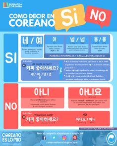 Aprende a decir en Coreano Si y No.  #AprendeCoreano