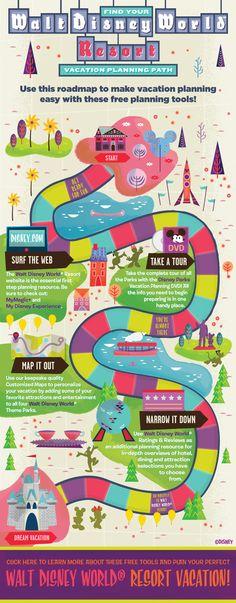 Free Walt Disney World Planning Tools! #vacation #tips #tricks
