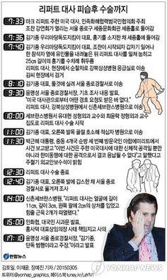 <그래픽> 리퍼트 대사 피습후 수술까지