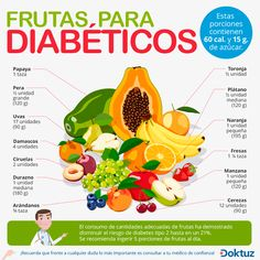 The core for diabetes management is nutrition, diet, and weight management. Everyone knows they should be eating more healthy foods, but for people with diabetes it's an essential part of diabete Beat Diabetes, Diabetes Mellitus, Sugar Diabetes, Cure Diabetes Naturally, Diabetes Remedies, Nutrition And Dietetics, Diabetes Treatment, Diabetes Management, Clean Eating Tips