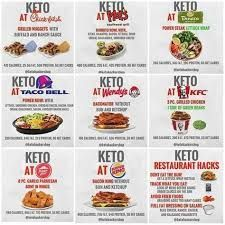 Keto with fast food. Kindof beside the point of Keto, but still there are those times.