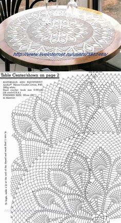 crochet doilies Rosenir's 079 Media Content And Analyti - Diy Crafts - maallure Crochet Tablecloth Pattern, Free Crochet Doily Patterns, Crochet Doily Diagram, Filet Crochet, Crochet Motif, Crochet Designs, Knitting Patterns, Lace Doilies, Crochet Doilies
