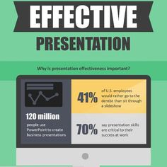 16 Tips for an Awesome PowerPoint Presentation | Brian Tracy | LinkedIn
