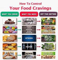 Do you crave certain foods? Salt, sugar, fried, soda, let me help u 850-843-0071