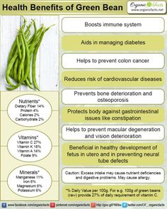 Health benefits of green beans include a reduced risk of heart disease and colon cancer, as well as improved regulation of diabetes. Green beans provide a big boost to your immune system and the elimination of harmful free radicals. These nutrient-packed beans also benefit the health of your eyes and bones, while regulating your digestive processes. They have also been shown to reduce the risk of birth defects for pregnant women. This low-calorie dietary choice is great for acquiring…