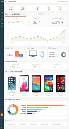 Dashboard with non textual rich elements making a bit more of ease in terme of cognitive load Design Web, Mobile Web Design, Flat Design, Web Dashboard, Analytics Dashboard, Dashboard Design, Ui Ux, Gui Interface, User Interface Design