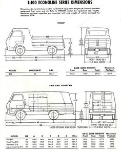 Ford Econoline Pick Up Club | 1965 Ford E-100 Econoline Dimensions: Van, Supervan & Pickup Truck