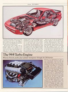 Porsche 944 turbo engine detail and car body cutaway