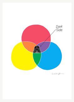 Dark Side Art Print von ilovedoodle auf Etsy, $30,00