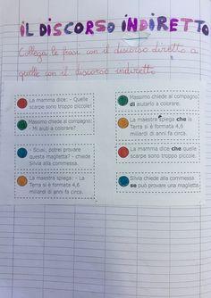 Bullet Journal, Teaching, Education, School, 3, Blog, Geography, Alphabet, Spring