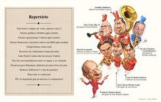 atuais corruptos no Brasil.