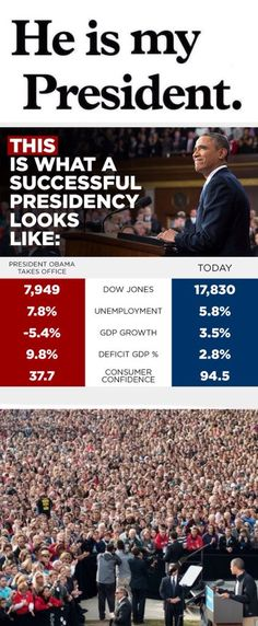 The success of President Obama far exceeds the failures of the past republican presidency. Republican Corporate oligarchy must be stopped before it destroys our nation.