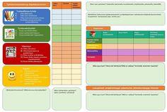 Bar Chart, Periodic Table, Map, School, Periotic Table, Bar Graphs, Schools
