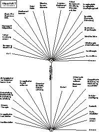 free Comprendre la rheologie French 2002