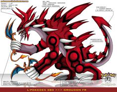 pokemon x and y mega groudon Pokemon Realistic, Real Pokemon, Pokemon X And Y, Pokemon Memes, Pokemon Funny, Pokemon Fusion Art, Pokemon Fan Art, Pikachu Art, Pokemon Rayquaza