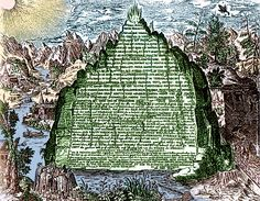 Seeking the esoteric inspiration for Newton's Laws of Motion and Law of Universal Gravitation. Bbc News, Imagenes Dark, Emerald Tablets Of Thoth, Rolls Royce Silver Spur, Egypt Tattoo, Egyptian Pharaohs, Isaac Newton, Spirit Science, Orisha