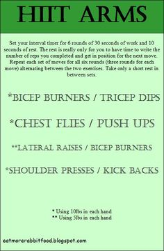 Sculpt And Tone Your Arms In Ways You Never Imagined With This Barre Inspired Arm Workout Little Movements Lots Of Repetition Will Work M