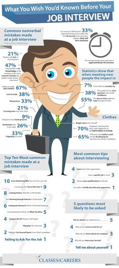 What You Wish You'd Known Before Your Job Interview Infographic #design #jobs #career