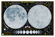 National Geographic Earth's Moon ポスター
