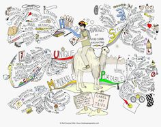 Hand-drawn Mind Mapping created by Paul Foreman. The Hand-drawn mindmapping Mind Map will help you to explore and appreciate the benefits of using pen and paper to mind map. The Mind Map breaks down the acronym HUMPS which stands for hands-on, unique, memorable, portable and stylish; some of the key elements in hand-drawn mindmapping. More mind maps @ www.MindMapArt.com