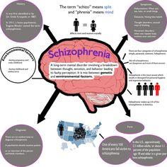 schizophrenia case studies diagnosis