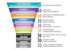 Unilever 2007-08 fleer hindustan annual report
