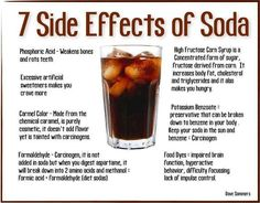 Harmful Soda Effects On The Body - The Health Effects Of Soft Drinks ◬