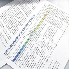 """sushi-studies: """"Some chemistry notes i did yesterday!! sorry for the inactivity lately, I've been crazy busy with school & probably won't be actively updating until my IB exams are over!! On another note, just checked my inbox and its absolutely..."""