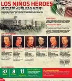 El 13 de septiembre recordamos a los héroes que dieron la vida defendiendo la soberanía mexicana durante la guerra contra Estados Unidos, principalmente a los cadetes del colegio militar en el Castillo de Chapultepec.  #Infographic