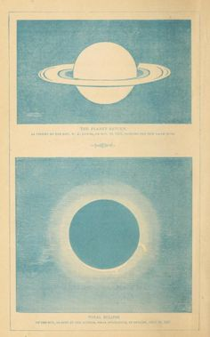 """Saturn & a total eclipse. The solar system. """" First posted here on January this masterpiece didn't catch on until a few months later. Photo Wall Collage, Picture Wall, Collage Art, Room Posters, Poster Wall, Poster Prints, Arte Sharpie, Plakat Design, Grafik Design"""