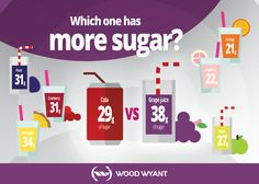 Which one have more sugar? Prune, Grape Juice, Apple, Infographics, Juice, Pineapple, Sugar, Apple Fruit, Infographic