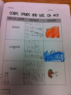 The Adventures of a Kindergarten Teacher: What's the MATTER??
