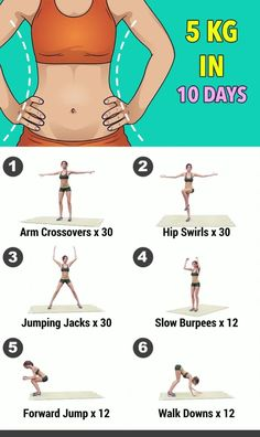Fitness Workouts, Gym Workout Videos, Gym Workout For Beginners, Fitness Workout For Women, At Home Workouts, Fitness Tips, Fitness Motivation, 10 Day Workouts, Toning Workouts