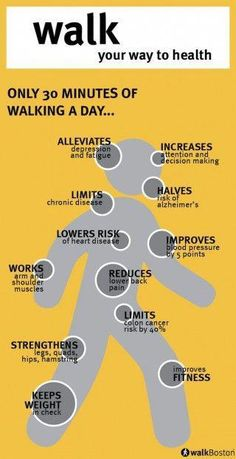 Benefits of walking. Been walking for years, can really feel the difference when… Benefits of walking. Been walking for years, can really feel the difference when I don't. Power Walking, Fast Walking, Walking Everyday, Walking Plan, Healthy Habits, Healthy Tips, How To Stay Healthy, Healthy Lifestyle Tips, Heart Healthy Foods