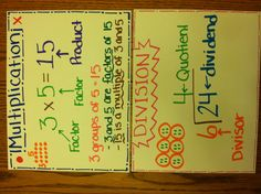 Mini anchor chart for multiplication and division