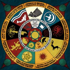 Game of Thrones - The Nine Houses of Westeros by *black-lupin on deviantART Casas Game Of Thrones, Arte Game Of Thrones, Game Of Thrones Artwork, Game Of Thrones Books, Game Thrones, Valar Dohaeris, Valar Morghulis, Game Of Thones, Castle In The Sky