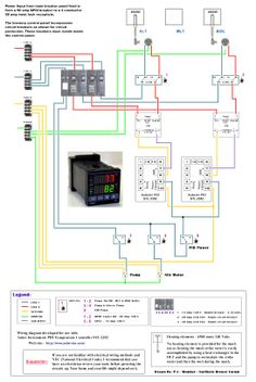 Auberin PID to Pannel wiring for eHERMS Home Brewery, Home Brewing Beer, Brew Stand, Home Brewing Equipment, Control Panel, Distillery, Arduino, Billboard, Craft Beer